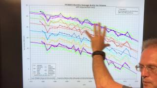 Arctic Sea-Ice Refrigerator's Death Rattle