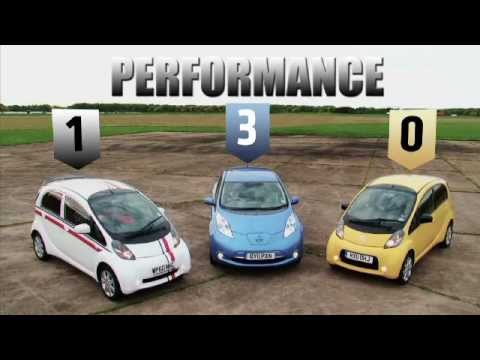 Nissan Leaf vs Citroen C-Zero vs Mitsubishi i-Miev Eco Car Review