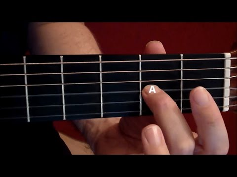 Online Guitar Lesson Information by Ian Buxton