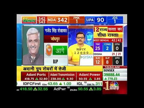 CNBC Awaaz Live Business News Channel | Market Base Expected To Stabilise At 12000 And 40000