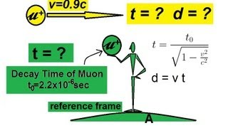 Physics - Special Relativity (4 of 43) Relativity in The Laboratory