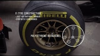 F1 Tyres Explained | One Second in... F1 | CNBC International