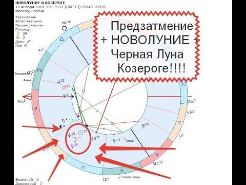 Астропрогноз на 2017 год по знакам зодиака от астролога