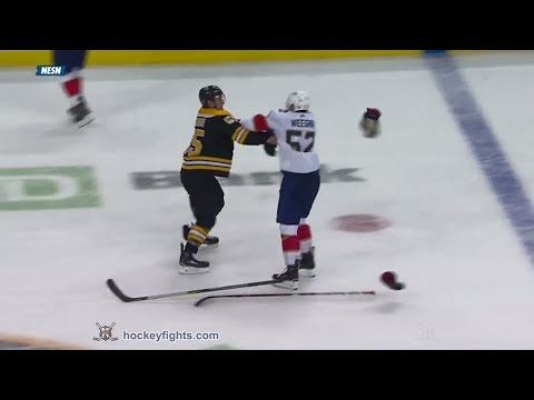 Noel Acciari vs. MacKenzie Weegar