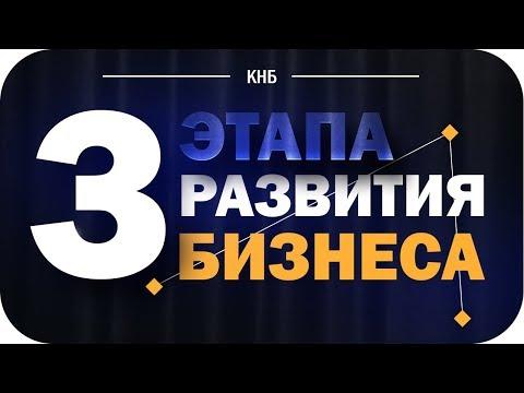 3 этапа в развитии бизнеса