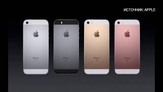Краткий экскурс в историю iPhone