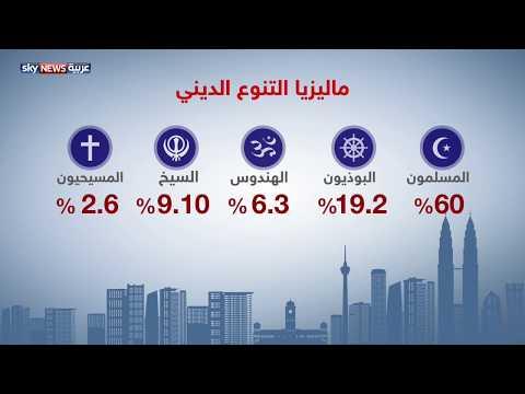 العرب اليوم - شاهد: ماليزيا أكثر البلاد تنوّعًا مِن حيث العرق والدين واللغة