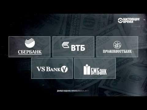 Какие банки России попали под санкции Киева