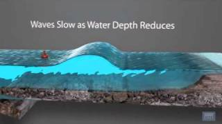 3D Animation showing Formation of a Tsunami