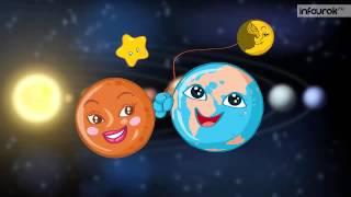 Окружающий мир (2 класс) - Строение солнечной системы