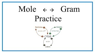 Practice: Converting Between Moles And Grams