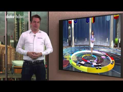 Datavideo TVS-1000 Trackless Virtual Studio System