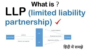 What is LLP in Hindi | limited Liability partnership |