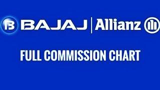Bajaj Allianz Agent Commission chart