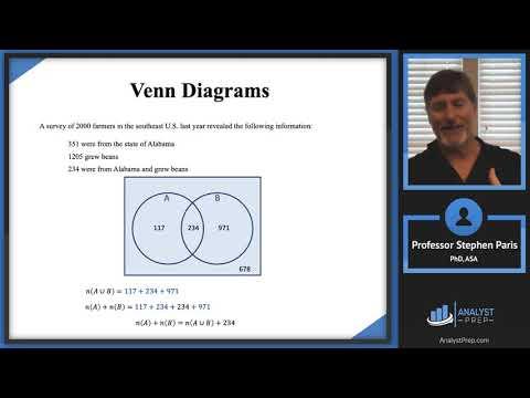 Basic Probability Part 1 (SOA Exam P – Probability – General ...