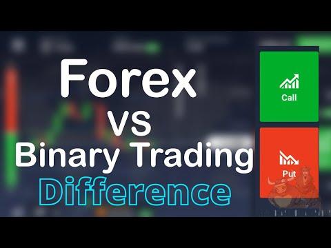 Profitable strategies on binary options 60 seconds