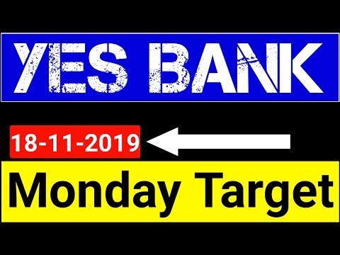 yes Bank Monday Target । Yes bank stock news। Yes bank share latest news