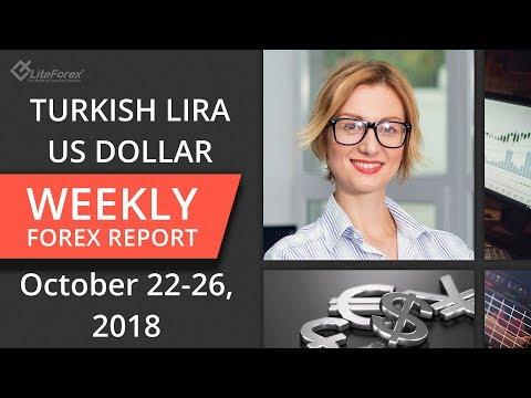 mp4 Forex Investing Turk Lirasi, download Forex Investing Turk Lirasi video klip Forex Investing Turk Lirasi