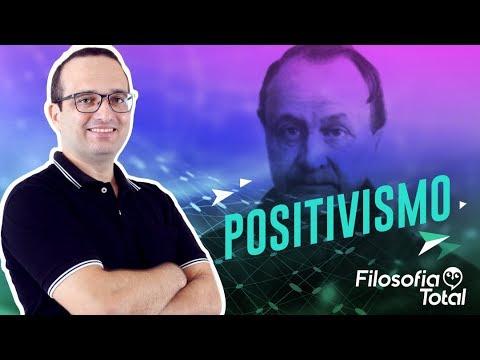 O que é Positivismo - Prof. Anderson