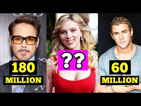Avengers: Infinity War Character Cast Net Worth Mp3