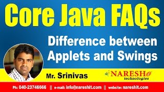 Draw Oval in Java Applet (Hindi)