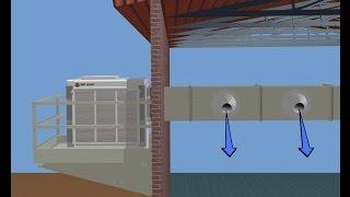 Fabrika Soğutma Serinletme Evaporatif Soğutma