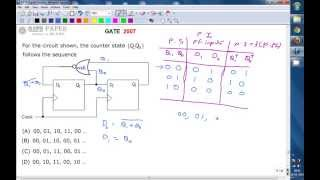 GATE 2007 ECE Output sequence of sequential circuit using D flip flops