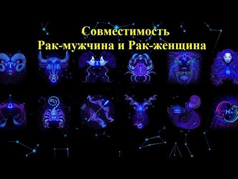 Гороскоп на 2017 год рак крыса