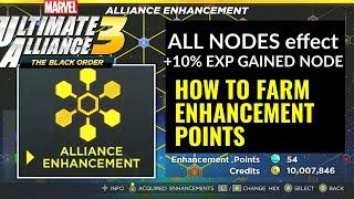 All Alliance enhancement hexagon + How to get/farm Alliance Enhancement points