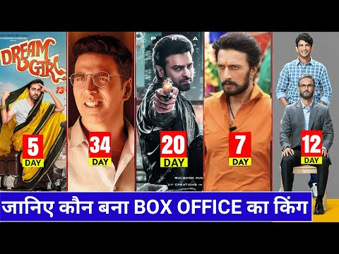 Box Office Collection Of Dream Girl, Chhichhore, Pailwaan, Saaho, Mission Mangal, Review Bazaar