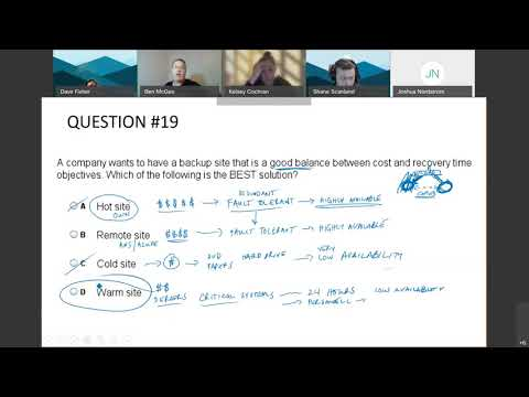Sample Questions Review - COMPTIA Security+ sy0-601 - YouTube