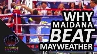 Why Marcos Maidana Beat Mayweather (Landed Punches Count) #WTFU