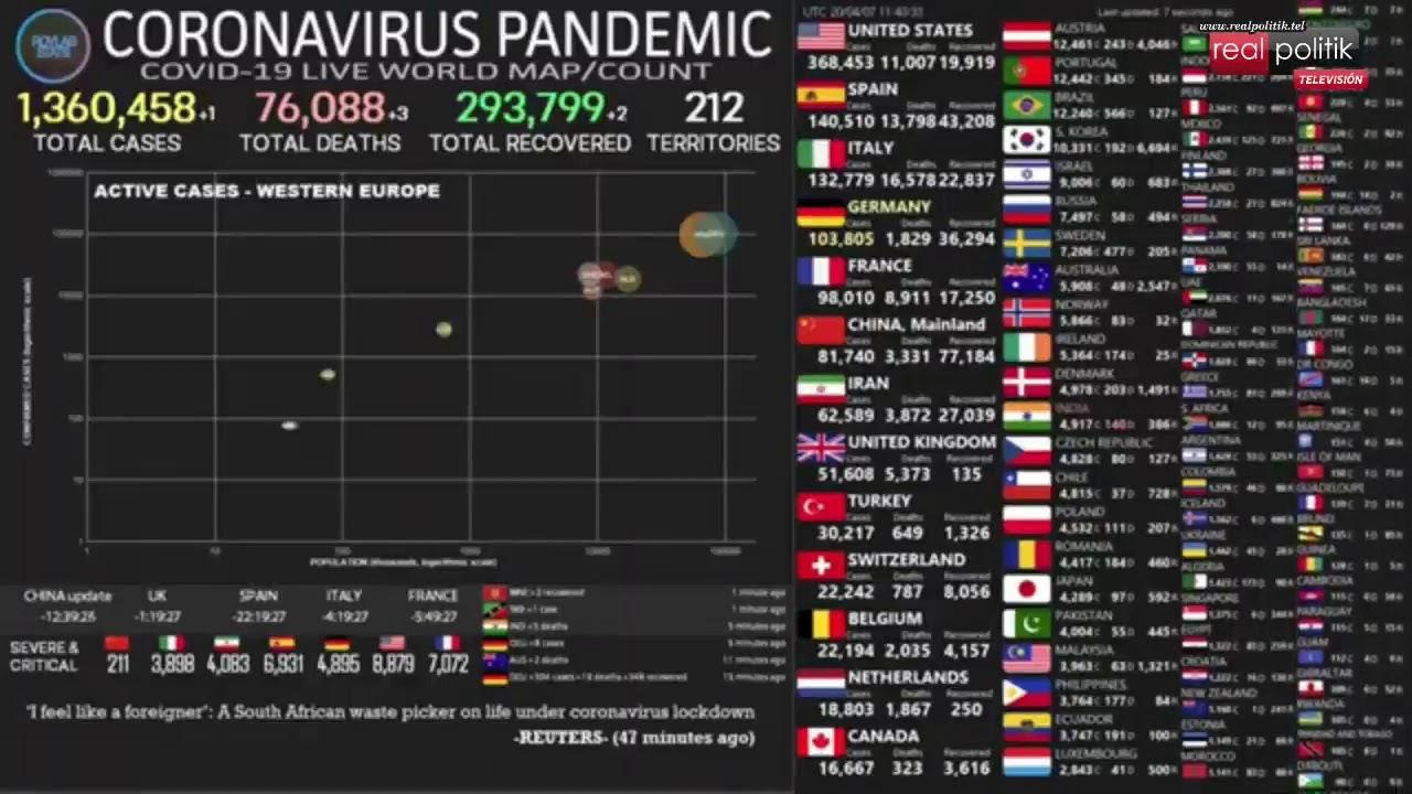 Coronavirus: La pandemia en el mundo en tiempo real