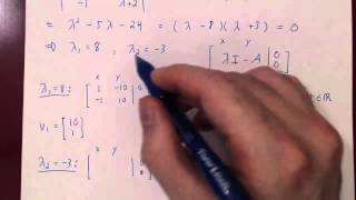 Eigenvalues & Powers of Matrices