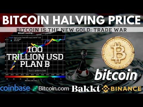 Bitcoin's Value with Scarcity | BTC is the NEW GOLD | Coinbase, Binance, Bakkt - Bitcoin News