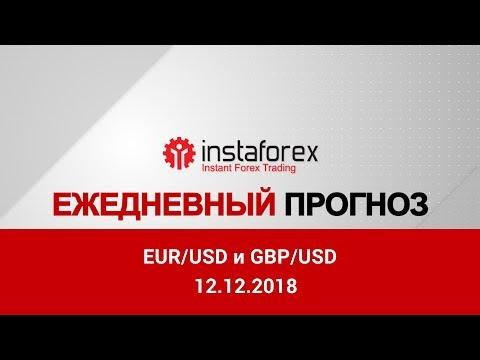 InstaForex Analytics: Данные по инфляции помогут доллару США. Видео-прогноз по рынку Форекс на 12 декабря