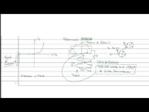 3.1 Avalancha y Efecto Zener
