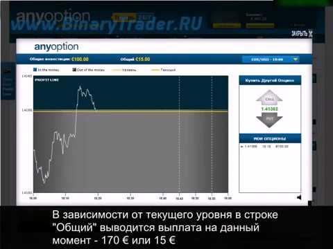 Бинарные опционы русские