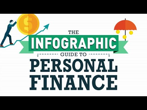 mp4 Personal Finance Infographic, download Personal Finance Infographic video klip Personal Finance Infographic