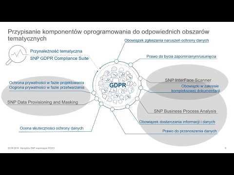 SNP GDPR Compliance Suite – zarządzanie środowiskiem SAP a RODO