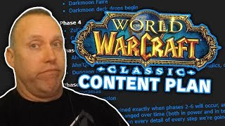 Swifty is VERY Concerned With the WoW Classic Content Plan