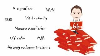 Everything you need to know about weaning parameters in mechanical ventilation