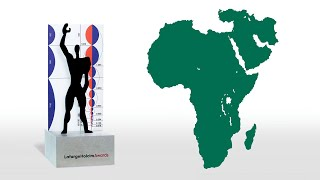 Next Generation prize winner announcement – Middle East Africa