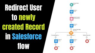 Flow to Redirect User to Newly Created Record - Salesforce Flow
