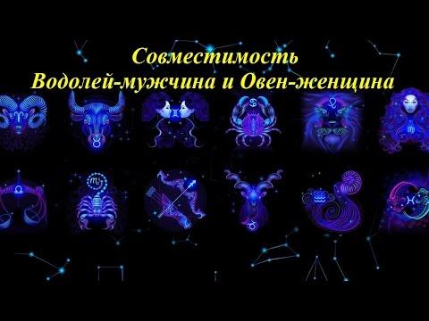 Гороскоп от павла глобы на год 2014