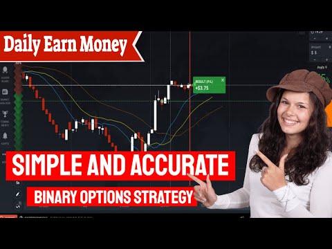 Binary options where to start a beginner