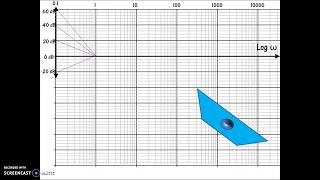 Mechanics of drawing bode plots by hand an example most popular how to draw bode plot on semi log paper with animation in hindipart 2 ccuart Images