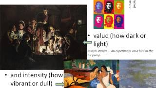 The Design Elements And Principles Of Visual Art