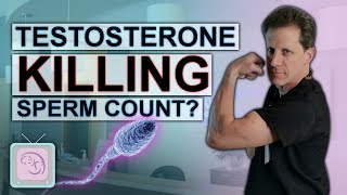 Testosterone TRT and Fertility - The 3 most important things to know in 2 minutes