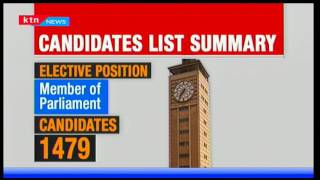 Here are the number of aspirants eyeing the different political seats in the August elections
